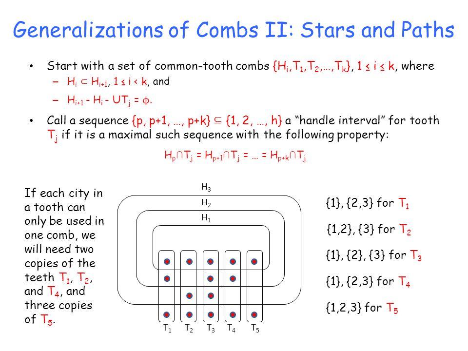 Generalizations of Combs II: Stars and Paths Start with a set of common-tooth combs {H i,T 1,T 2,…,T k }, 1 i k, where – H i H i+1, 1 i < k, and – H i