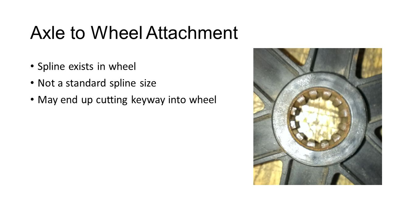 Axle to Wheel Attachment Spline exists in wheel Not a standard spline size May end up cutting keyway into wheel