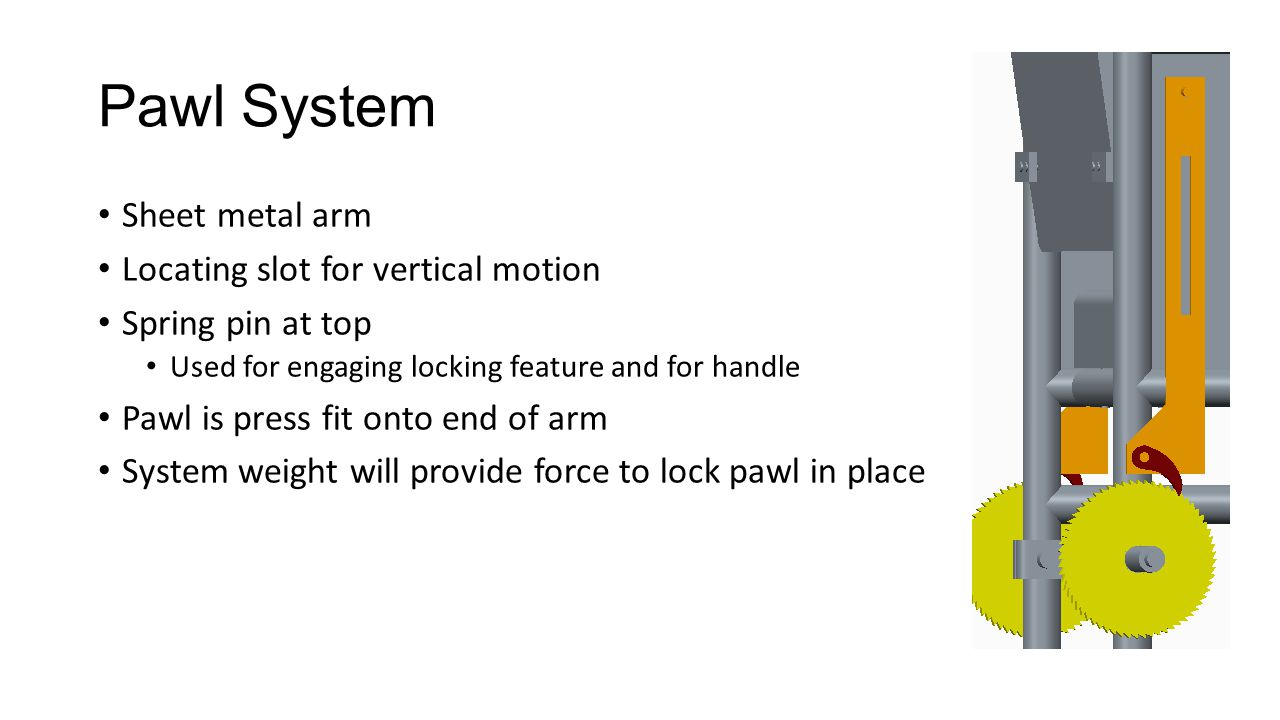 Pawl System Sheet metal arm Locating slot for vertical motion Spring pin at top Used for engaging locking feature and for handle Pawl is press fit onto end of arm System weight will provide force to lock pawl in place
