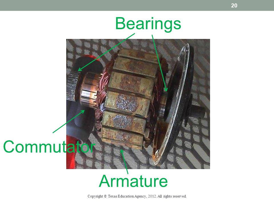 Armature Bearings Commutator Copyright © Texas Education Agency, 2012. All rights reserved. 20