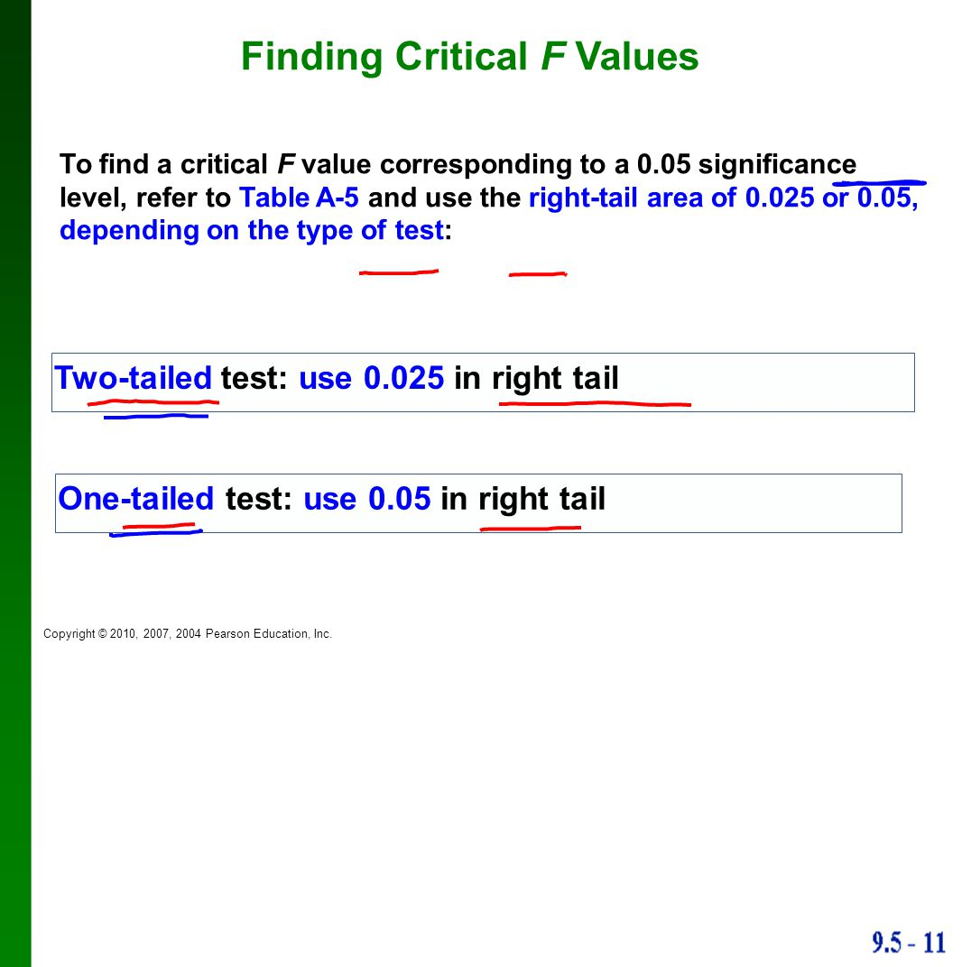 Copyright © 2010, 2007, 2004 Pearson Education, Inc. Finding Critical F Values