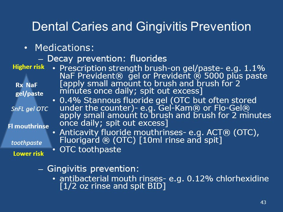Dental Caries and Gingivitis Prevention Medications: – Decay prevention: fluorides Prescription strength brush-on gel/paste- e.g. 1.1% NaF Prevident®