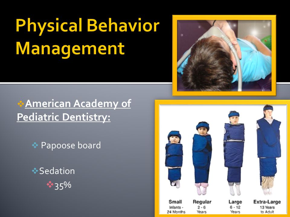 American Academy of Pediatric Dentistry: Papoose board Sedation 35%