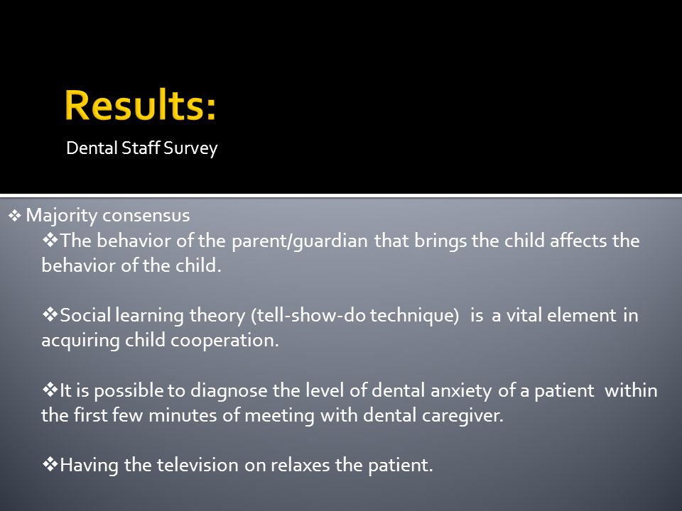 Dental Staff Survey Majority consensus The behavior of the parent/guardian that brings the child affects the behavior of the child. Social learning th