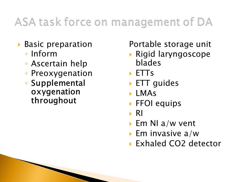 Basic preparation Inform Ascertain help Preoxygenation Supplemental oxygenation throughout Portable storage unit Rigid laryngoscope blades ETTs ETT gu