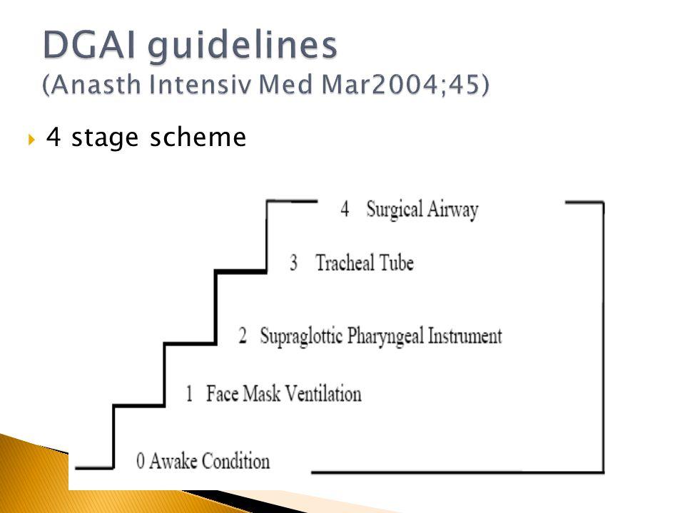 4 stage scheme