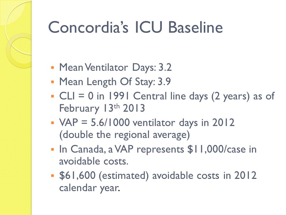 Concordias ICU Baseline Mean Ventilator Days: 3.2 Mean Length Of Stay: 3.9 CLI = 0 in 1991 Central line days (2 years) as of February 13 th 2013 VAP =