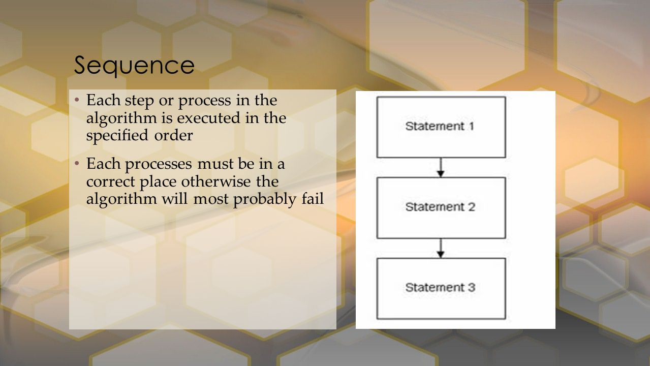 Each step or process in the algorithm is executed in the specified order Each processes must be in a correct place otherwise the algorithm will most probably fail Sequence