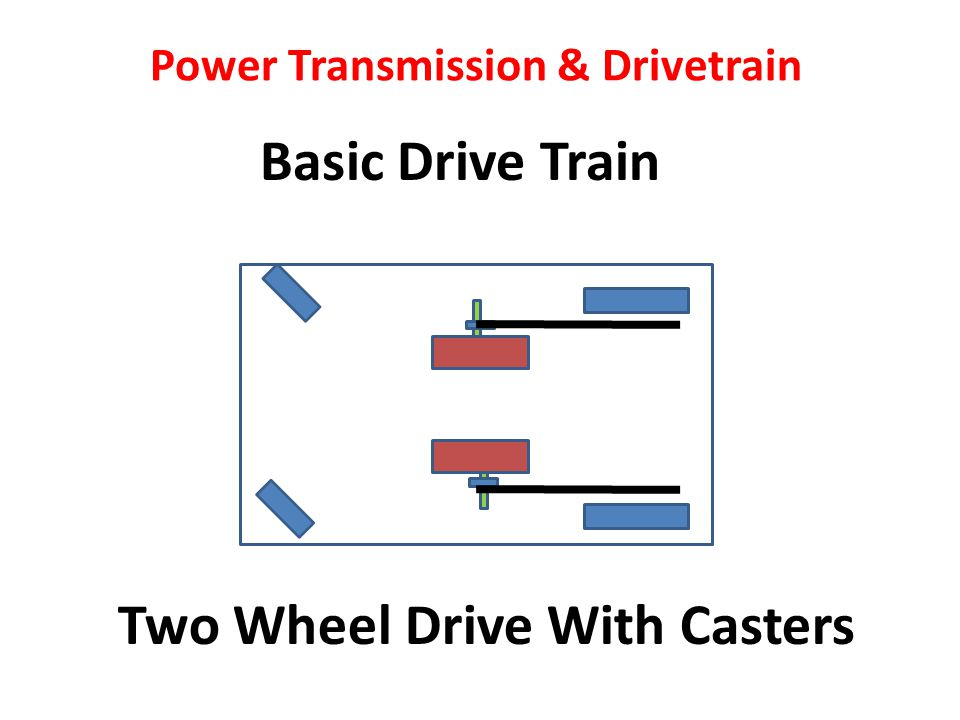 Basic Drive Train Power Transmission & Drivetrain Two Wheel Drive With Casters