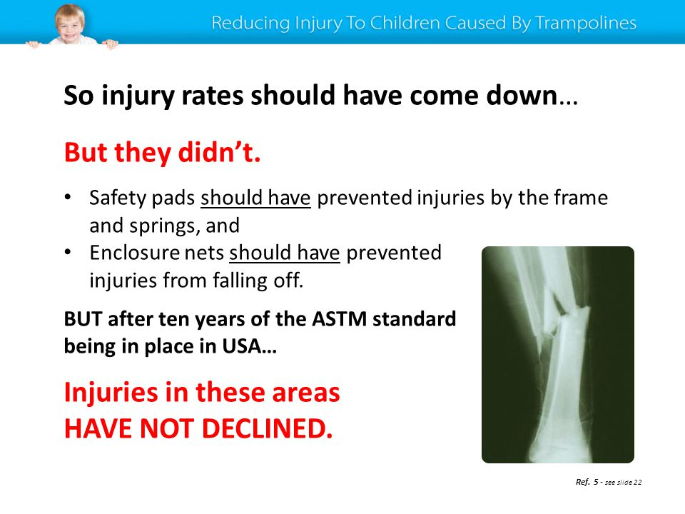 So injury rates should have come down… But they didnt. Safety pads should have prevented injuries by the frame and springs, and Enclosure nets should