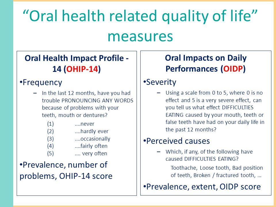 Oral health related quality of life measures Oral Health Impact Profile - 14 (OHIP-14) Frequency – In the last 12 months, have you had trouble PRONOUNCING ANY WORDS because of problems with your teeth, mouth or dentures.