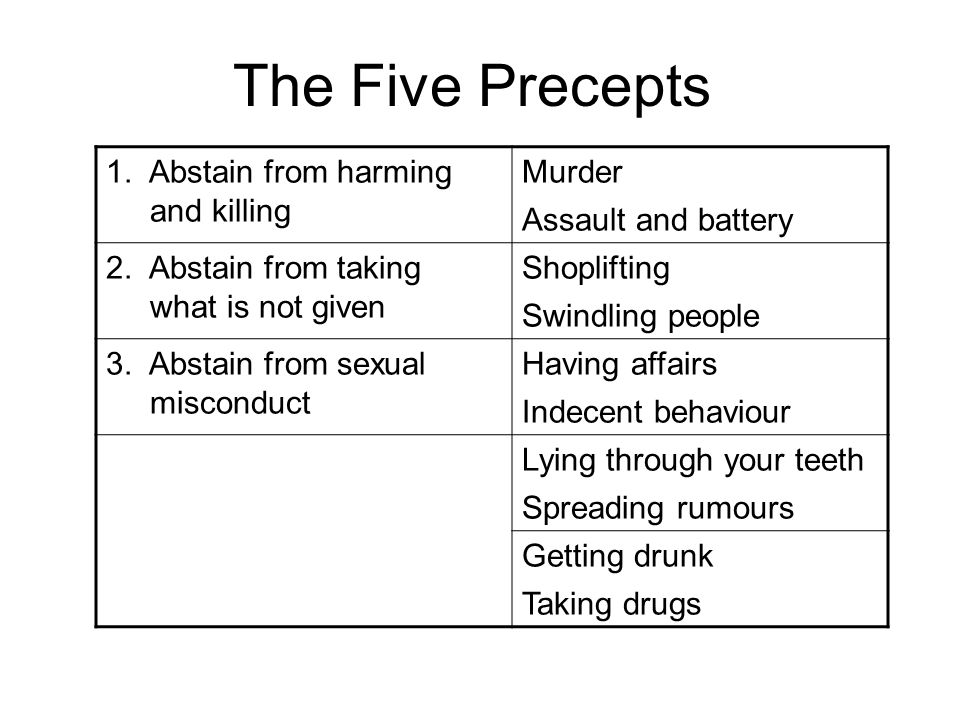 The Five Precepts 1. Abstain from harming and killing Murder Assault and battery 2.