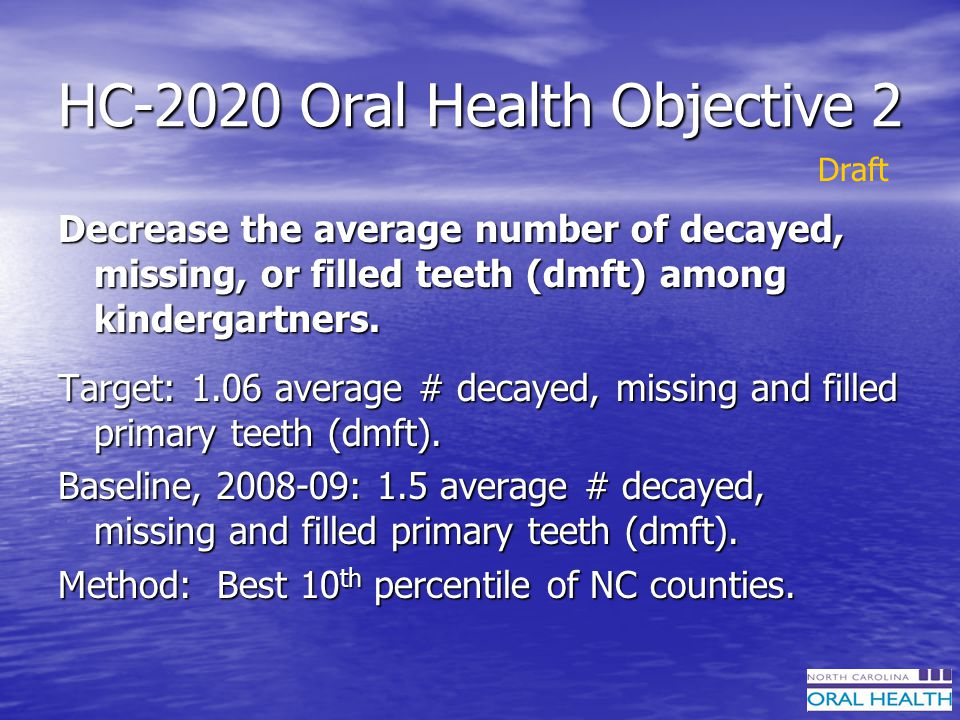 HC-2020 Oral Health Objective 2 Decrease the average number of decayed, missing, or filled teeth (dmft) among kindergartners.