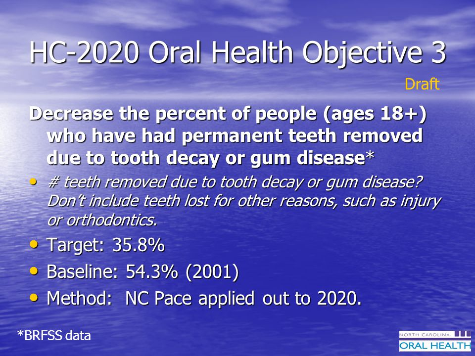 HC-2020 Oral Health Objective 3 Decrease the percent of people (ages 18+) who have had permanent teeth removed due to tooth decay or gum disease* # teeth removed due to tooth decay or gum disease.