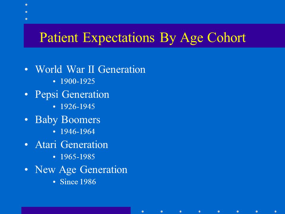 Patient Expectations By Age Cohort World War II Generation Pepsi Generation Baby Boomers Atari Generation New Age Generation Since 1986