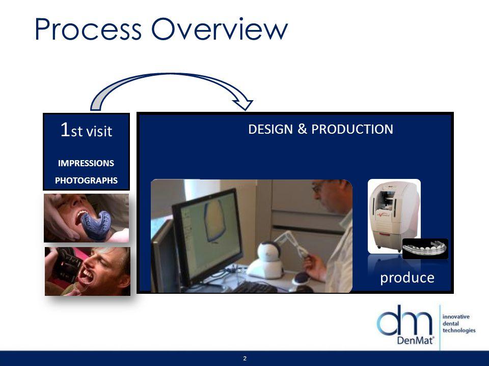 2 1 st visit IMPRESSIONS PHOTOGRAPHS scanproduce3D design DESIGN & PRODUCTION Process Overview