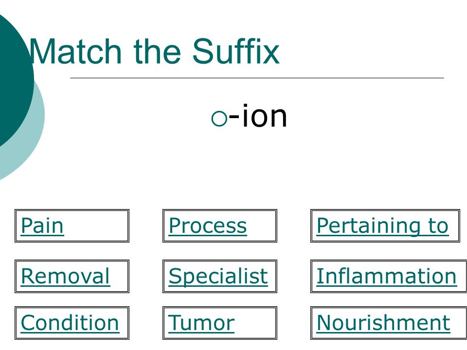 Match the Suffix -ion Specialist Pertaining to RemovalInflammation NourishmentCondition PainProcess Tumor