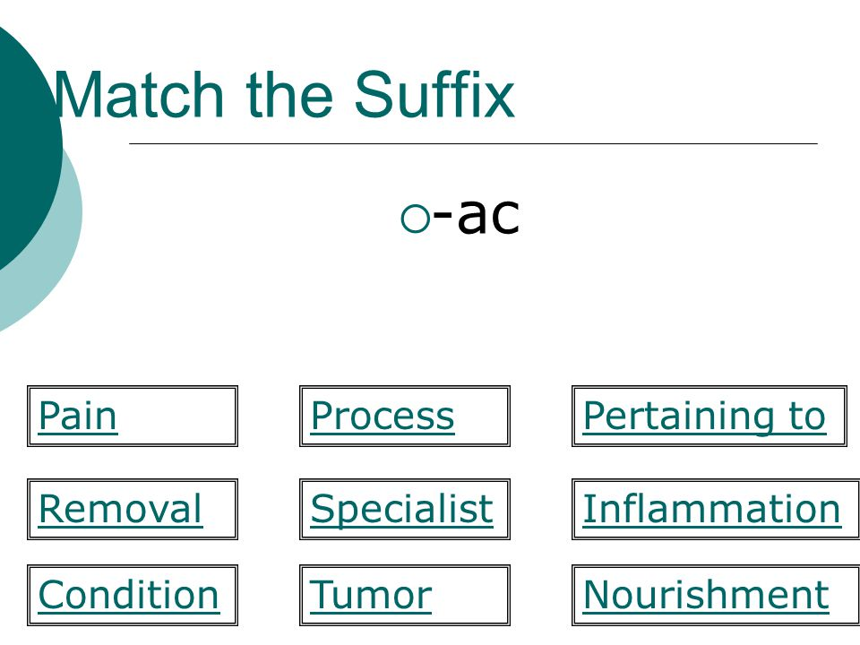 Match the Suffix -ac Specialist Pertaining to RemovalInflammation NourishmentCondition PainProcess Tumor