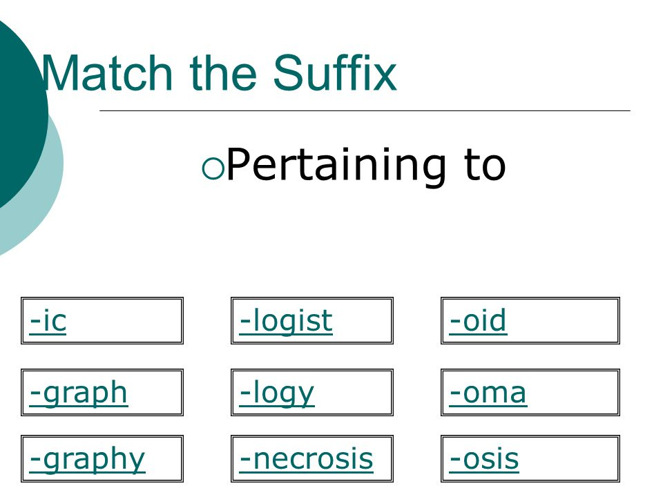 Match the Suffix Pertaining to -logy -oid -graph-oma -osis-graphy -ic-logist -necrosis