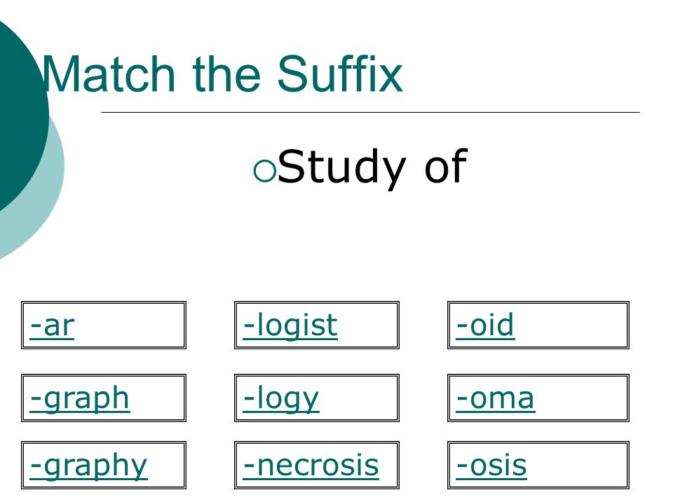 Match the Suffix Study of -logy -oid -graph-oma -osis-graphy -ar-logist -necrosis