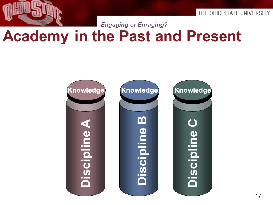 THE OHIO STATE UNIVERSITY 17 Academy in the Past and Present Discipline A Knowledge Discipline B Knowledge Discipline C Knowledge Discipline C Knowled