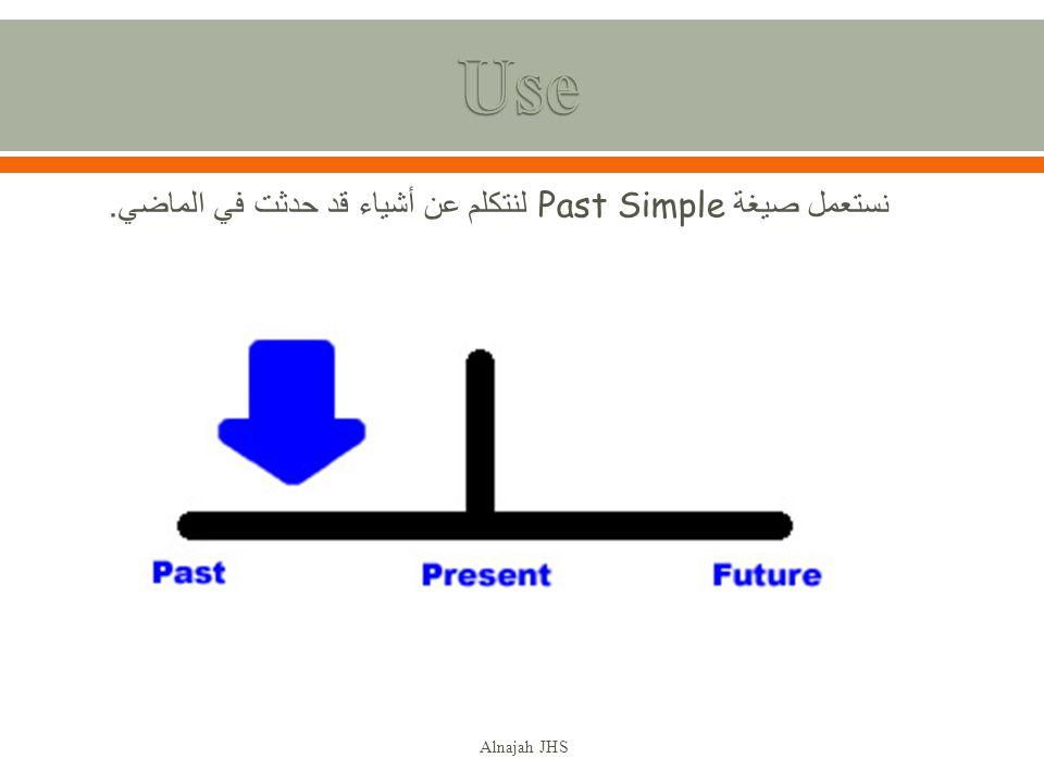 نستعمل صيغة Past Simple لنتكلم عن أشياء قد حدثت في الماضي. Alnajah JHS