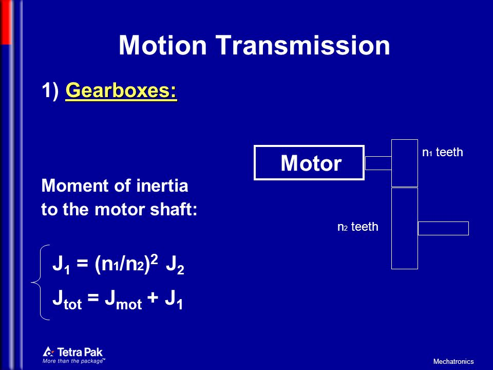 Mechatronics Note that the AC induction motor (asynchronous) has always a physiological slip (in speed), while the AC brushless motor (synchronous) has always a physiological lag error (in position).