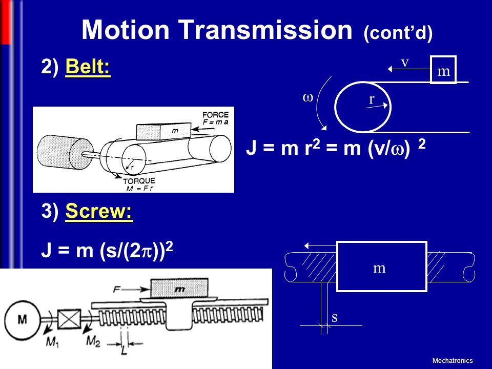 Mechatronics Shannon Sampling Theorem 45Hz < signal bw 55Hz > signal bw 50Hz f sample = 100Hz = 2f signal f sample = 110Hz > 2f signal f sample = 90Hz < 2f signal