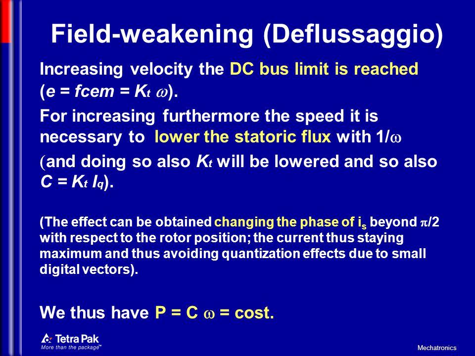 Mechatronics Field Weakening (contd) Torque fcem e velocity