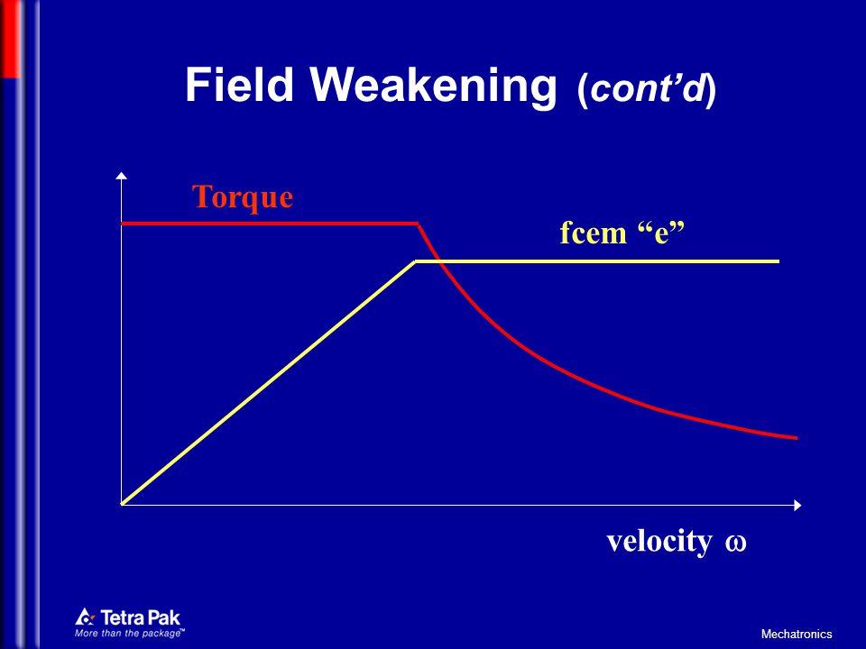 Mechatronics Torque characteristics of the different motor types DC brush motor Torque Velocity Peak torque Nominal torque Field weakening Nominal Work area Universal Motors (motori serie) Torque Velocity