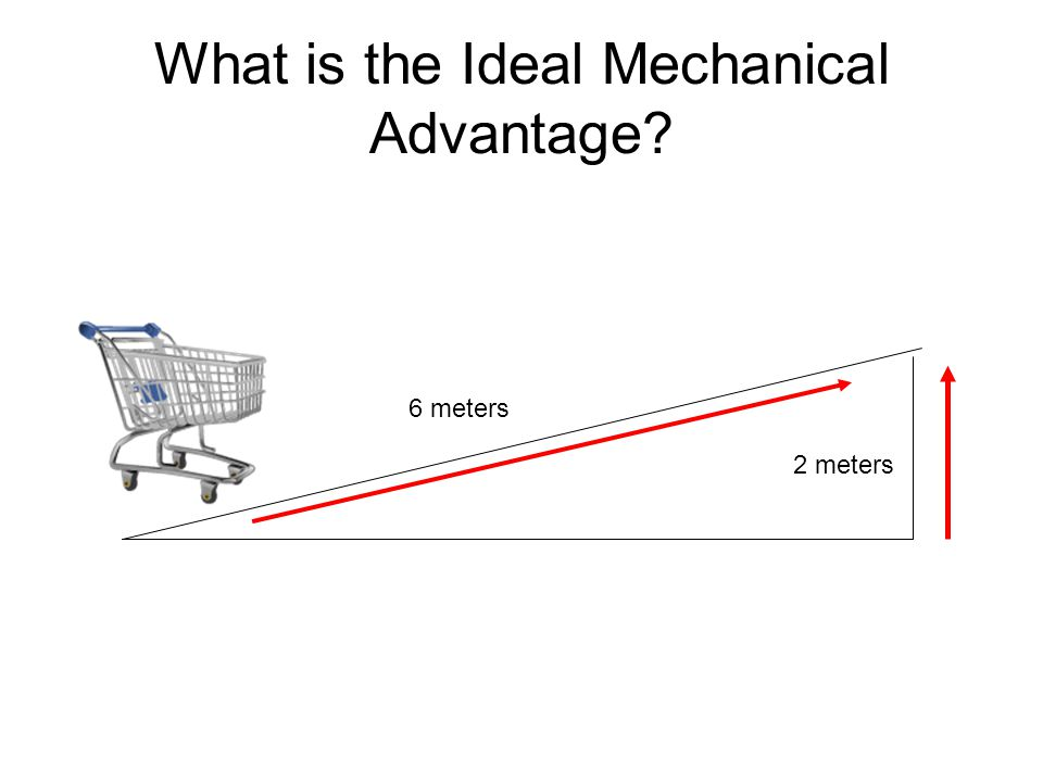 What are examples of Compound Machines? Car Wheel & Axel Gears Levers