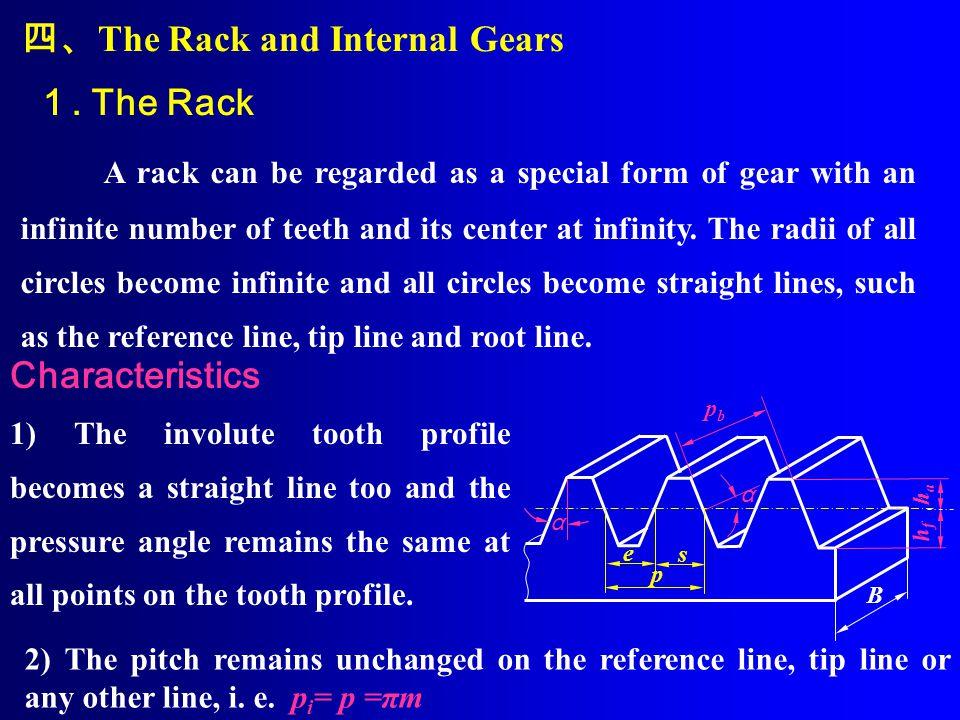 4 d a d + 2h a z 2 h a * m 5 d f d 2h f z 2 h a * 2c * m 6 s e p / 2 = m / 2 8 h f =(h a * +c * )m 7 h a =h a * m 3 d = mz Parameters of Gear