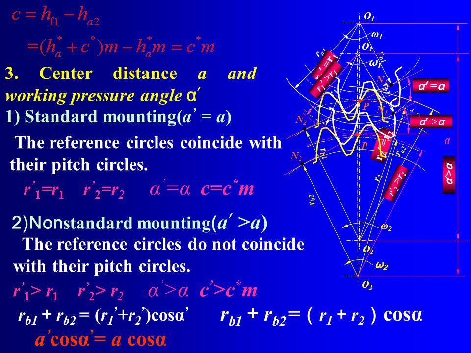 To obtain zero backlash of a gear pair: r2r2 O2O2 r1r1 O1O1 ω1ω1 ω2ω2 P N1N1 N2N2 r b1 r a1 r f2 a Standard mounting Zero backlash C=C*m C r f1 Center