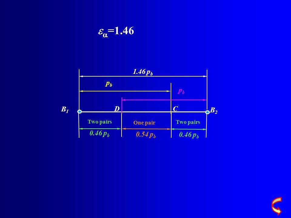 N1N1 N2N2 O1O1 r b1 r b2 O2O2 P Equations of Contact Ratio r a1 B1B1 α a2 α a1 B2B2 r a2 ε α [z 1 (tanα a1 -tanα ) +z 2 (tanα a2 -tanα )]/2π ε α B 1 B