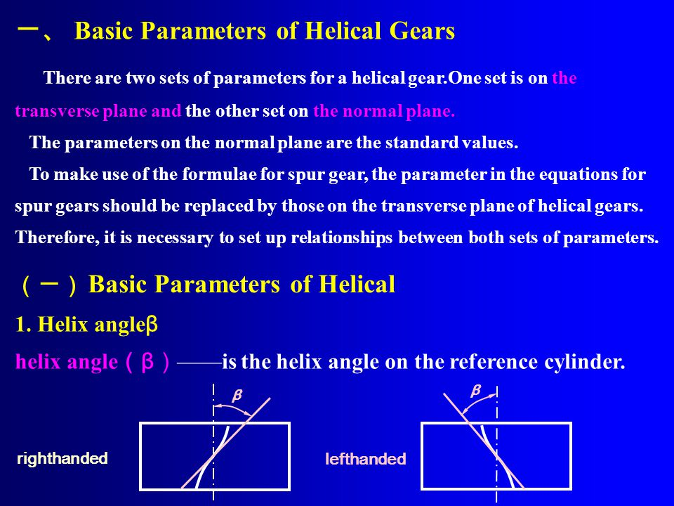 Spur gear Helical gear Properties : T ooth profiles go into and out of contact along the whole facewidth at the same time Sudden loading and sudden un