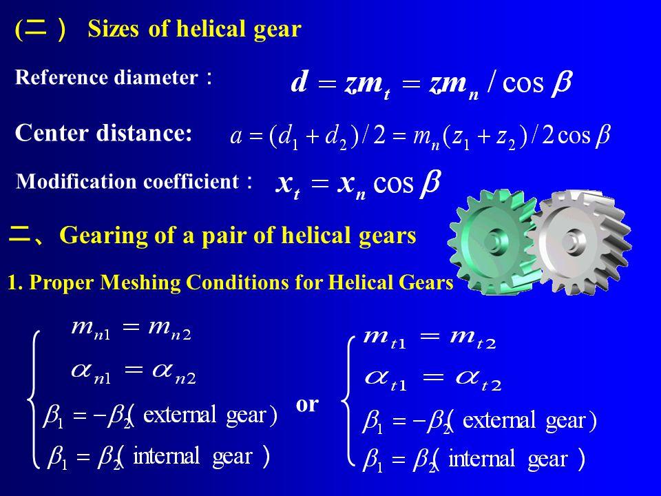 2. Normal module m n and transverse module m t B β ptpt β πdπd pn pn 3. Normal pressure angle n and transverse pressure angle t 4. Coefficient of adde