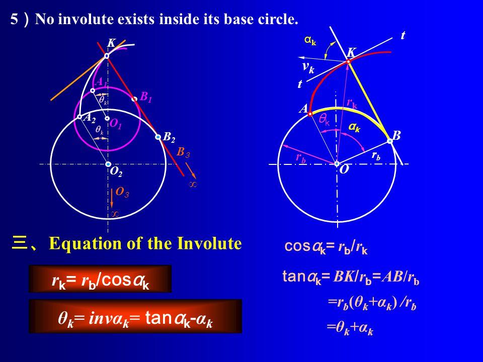 θkθk B K Generation of Involute The involuteis the curve generated by any point on a string which is unwrapped from a fixed cylinder. t t Generating l