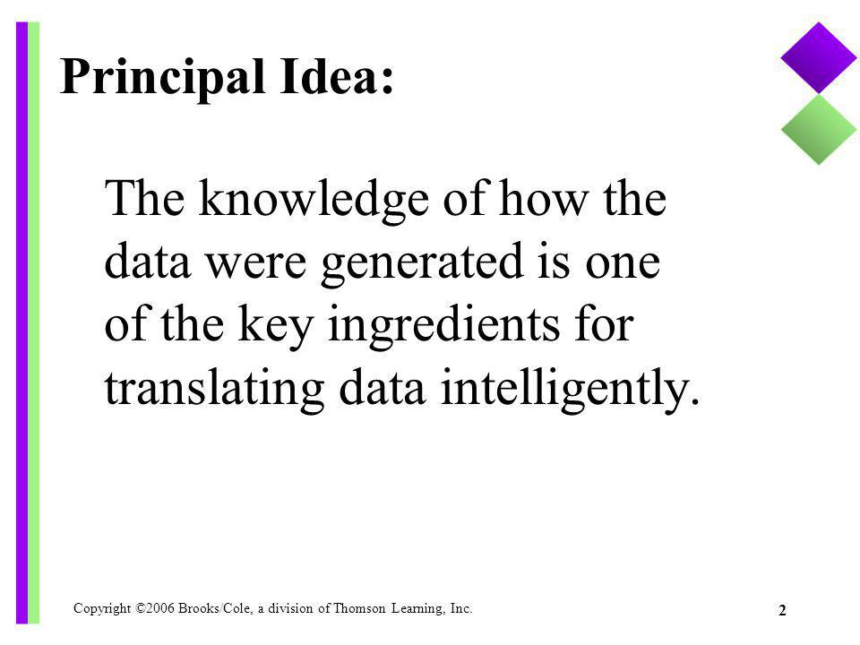 Copyright ©2006 Brooks/Cole, a division of Thomson Learning, Inc. 2 Principal Idea: The knowledge of how the data were generated is one of the key ing