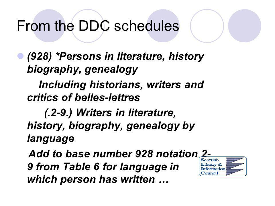 From the DDC schedules (928) *Persons in literature, history biography, genealogy Including historians, writers and critics of belles-lettres (.2-9.)
