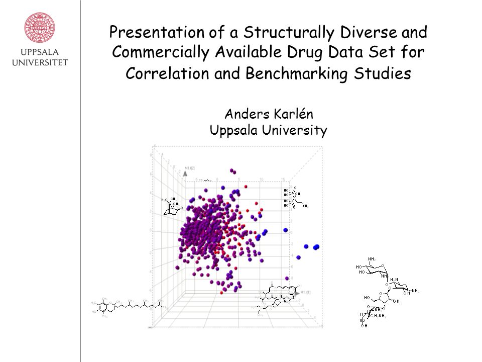 Presentation of a Structurally Diverse and Commercially Available Drug Data Set for Correlation and Benchmarking Studies Anders Karlén Uppsala University