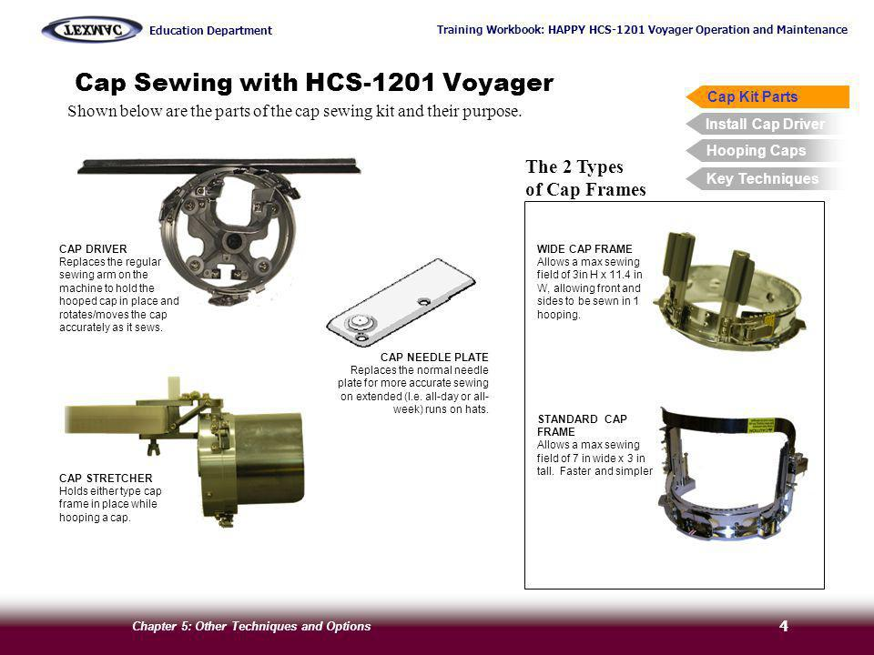 Training Workbook: HAPPY HCS-1201 Voyager Operation and Maintenance Education Department Chapter 5: Other Techniques and Options 4 Cap Sewing with HCS