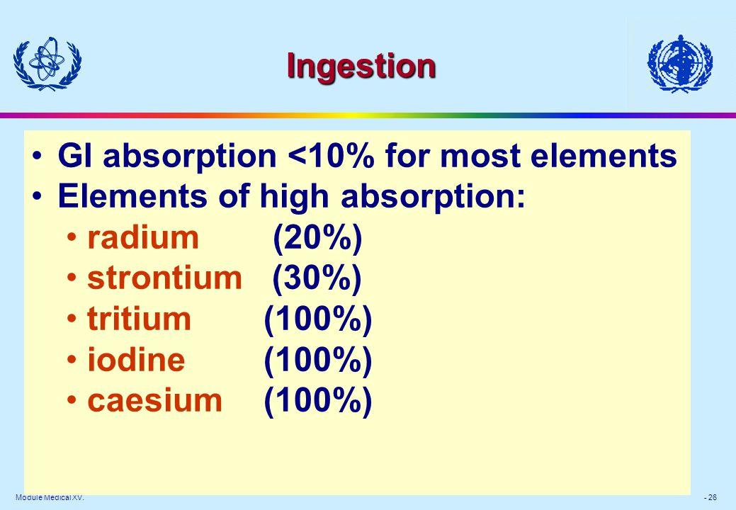 Module Medical XV. - 26 Ingestion GI absorption <10% for most elements Elements of high absorption: radium (20%) strontium (30%) tritium (100%) iodine
