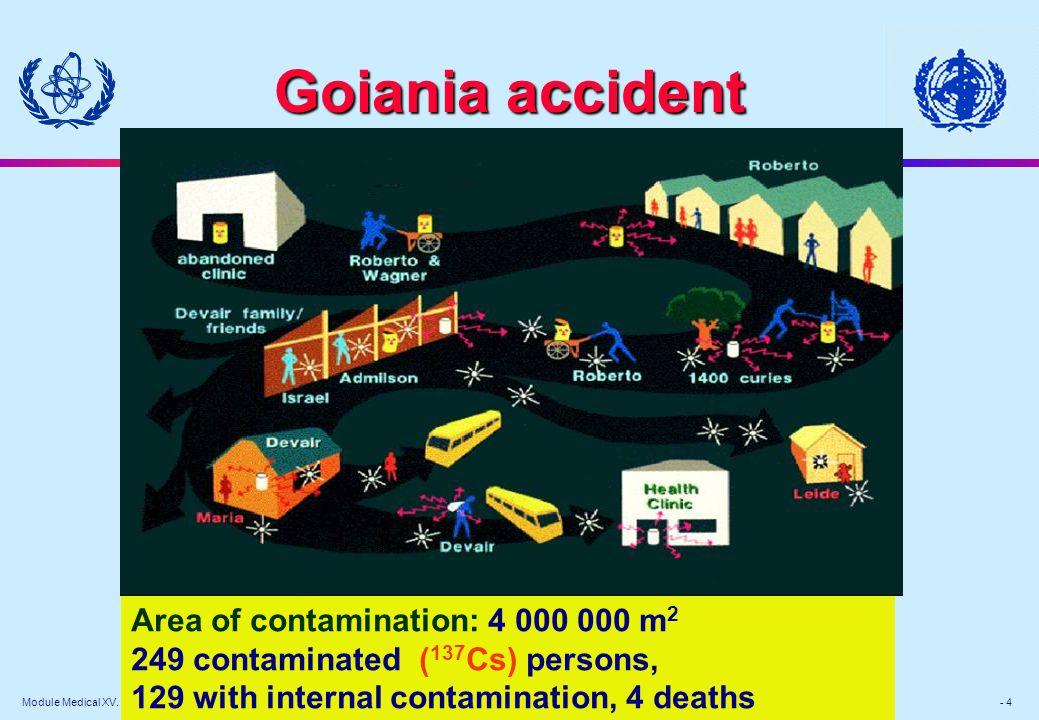 Module Medical XV. - 4 Goiania accident Area of contamination: 4 000 000 m 2 249 contaminated ( 137 Cs) persons, 129 with internal contamination, 4 de