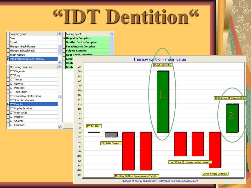 IDT Dentition 1. 2.
