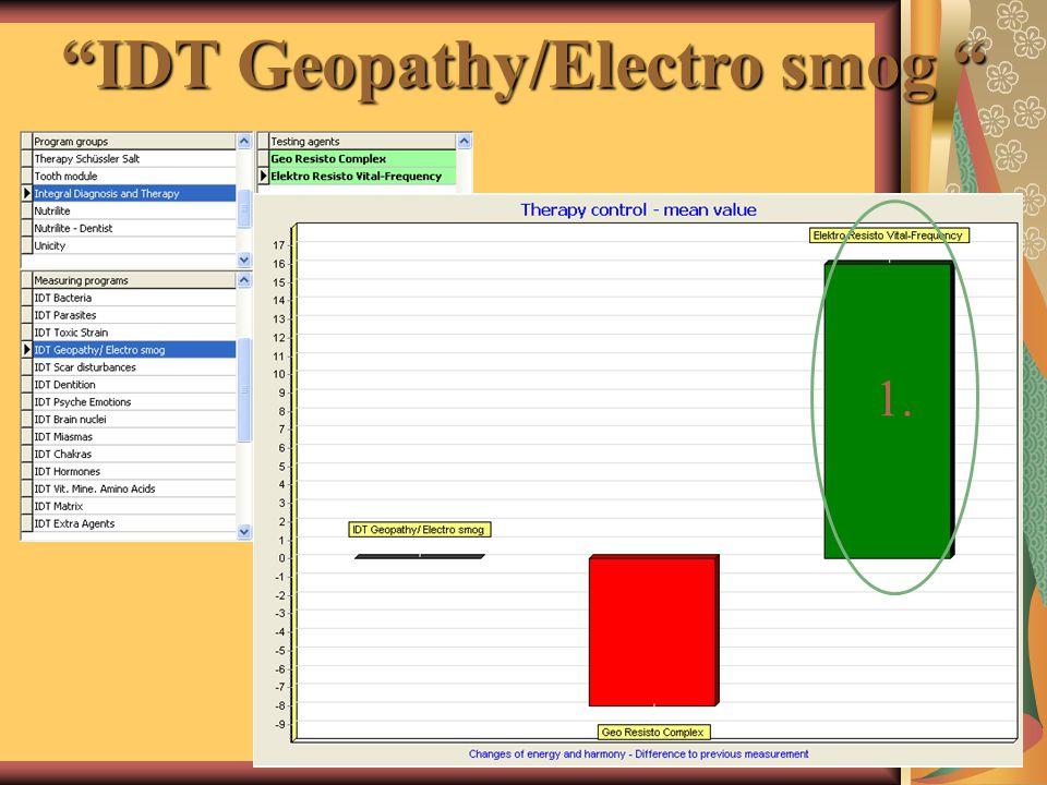 IDT Geopathy/Electro smog IDT Geopathy/Electro smog 1.