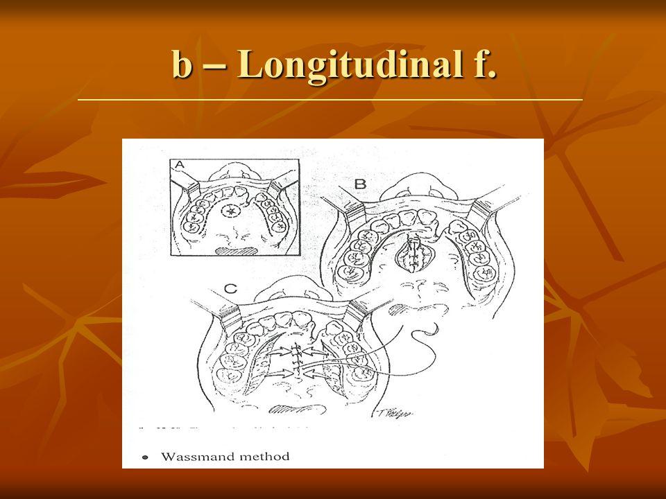 b – Longitudinal f.