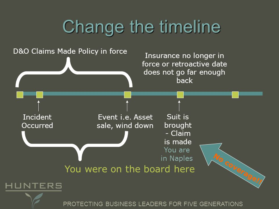 PROTECTING BUSINESS LEADERS FOR FIVE GENERATIONS Change the timeline Incident Occurred Suit is brought - Claim is made D&O Claims Made Policy in force Event i.e.
