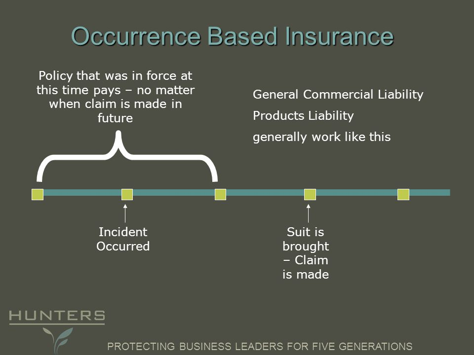 PROTECTING BUSINESS LEADERS FOR FIVE GENERATIONS Occurrence Based Insurance Incident Occurred Suit is brought – Claim is made Policy that was in force