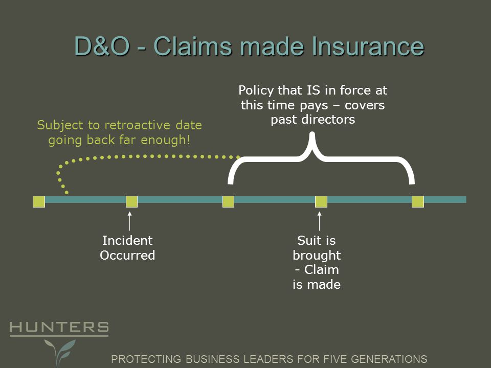 PROTECTING BUSINESS LEADERS FOR FIVE GENERATIONS D&O - Claims made Insurance Incident Occurred Suit is brought - Claim is made Policy that IS in force