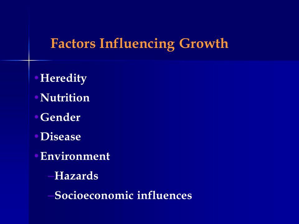 Factors Influencing Growth Heredity Nutrition Gender Disease Environment – Hazards – Socioeconomic influences